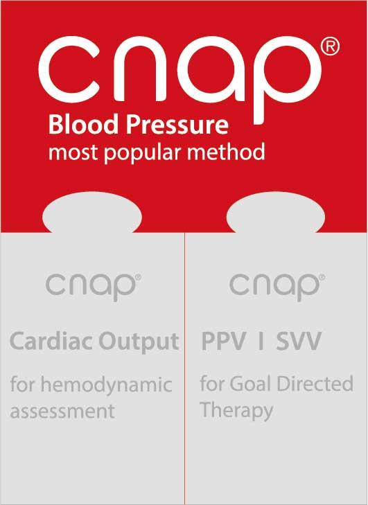 CNAP Technology Blood Pressure
