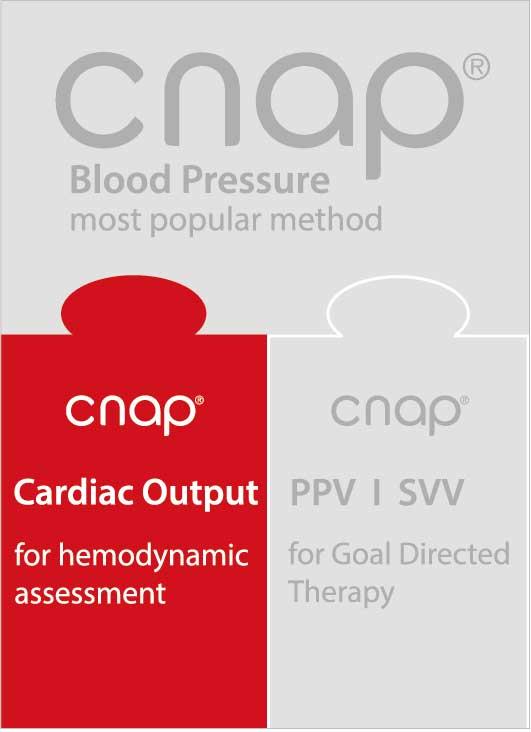 CNAP Technology non-invasive Cardiac Output