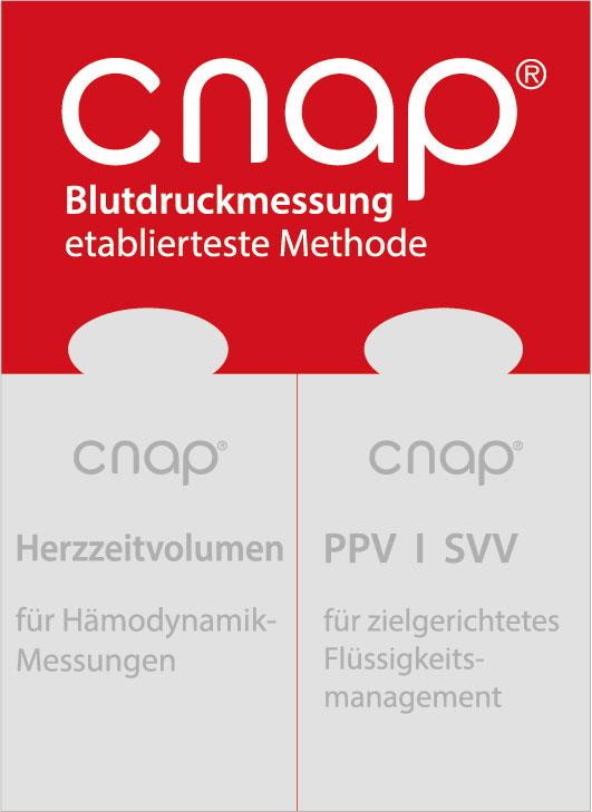 CNAP HD Blutdruckmessung
